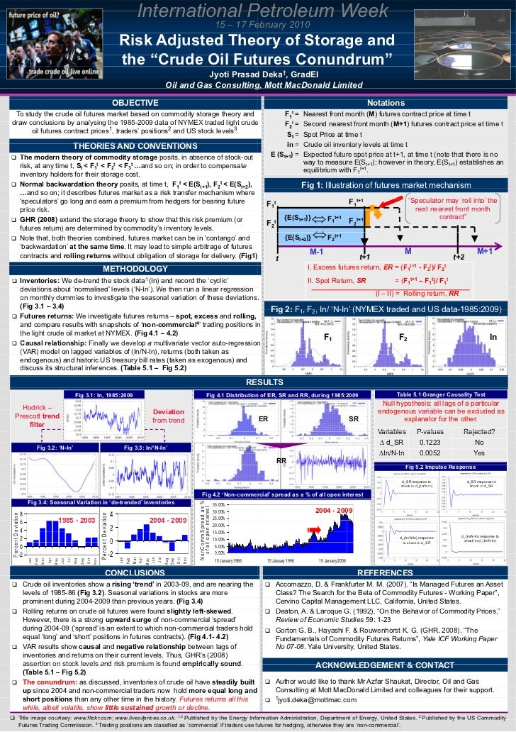 IP week presentation 2010