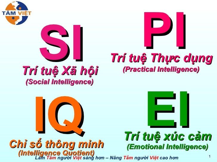 IQ Chỉ số thông minh (Intelligence Quotient) Trí tuệ xúc cảm (Emotional Intelligence) EI Trí tuệ Xã hội (Social Intelligen...