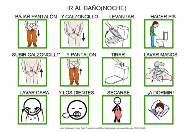 Ir Al Baño Lo Normal:Imagenes Como Ir Al Bano Para Ninos