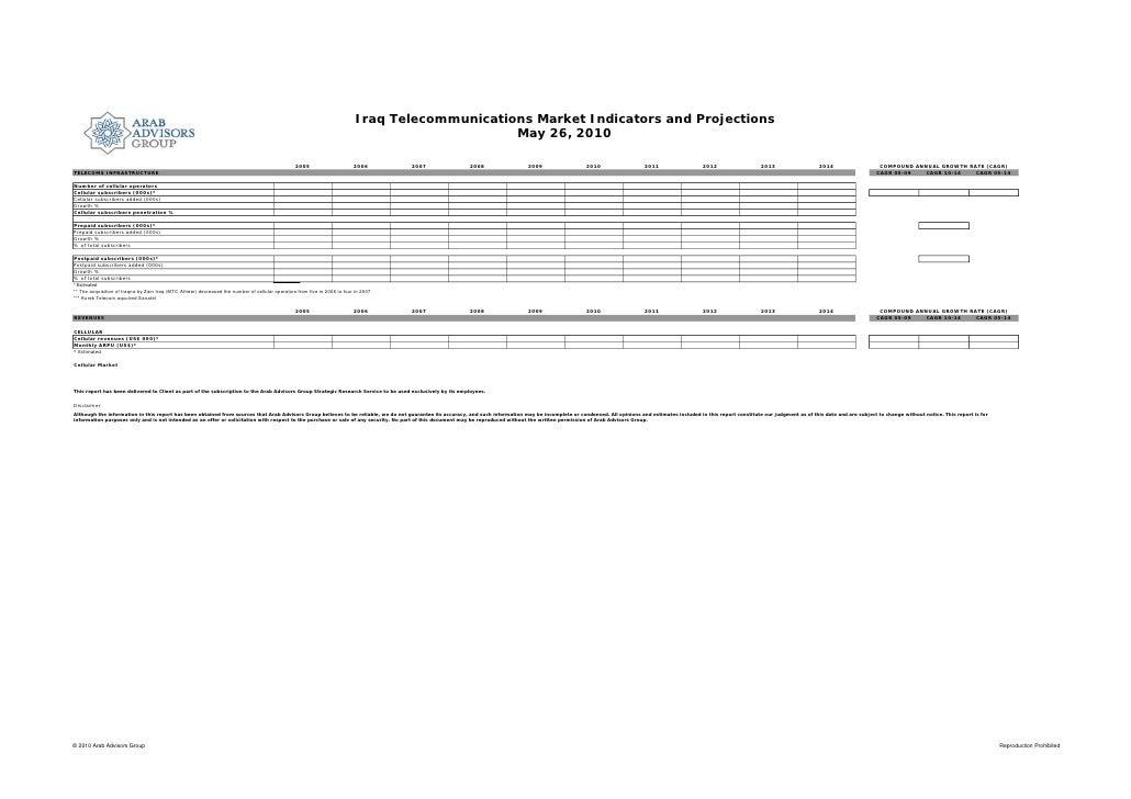 Iraq Telecommunications Market Indicators and Projections                                                                 ...