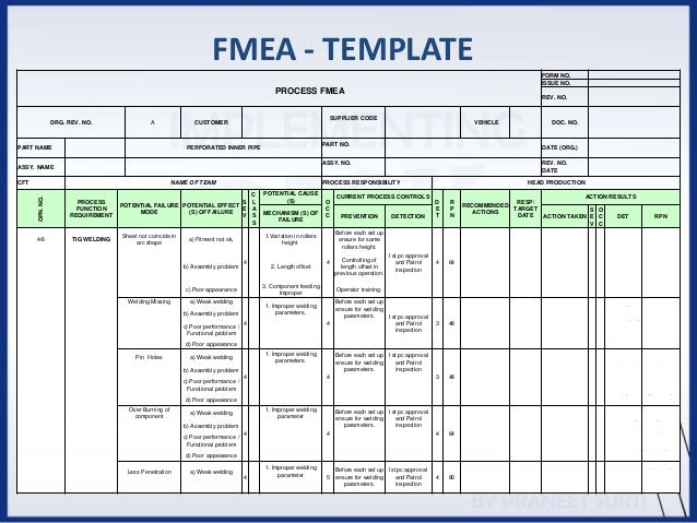 Fmea Excel Template