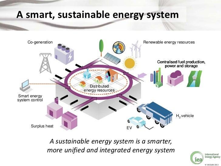 ... sustainable energy system co generation renewable energy resources