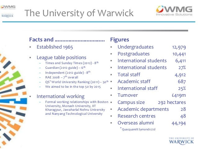 The University of Warwick Facts and ................................. Figures    Established 1965                        ...