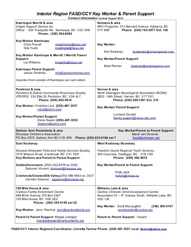 Interior Region FASD/CCY Key Worker & Parent Support Contact Information revised August 2010 Kamloops/ Merritt & area Insi...