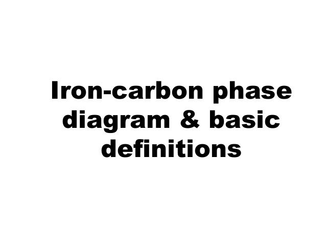 iron carbon phase diagram  u0026 basic definations