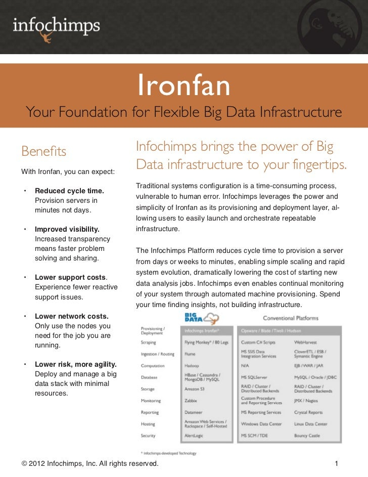 Ironfan: Your Foundation for Flexible Big Data Infrastructure