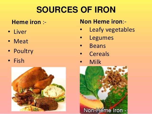 Iron Best Foods