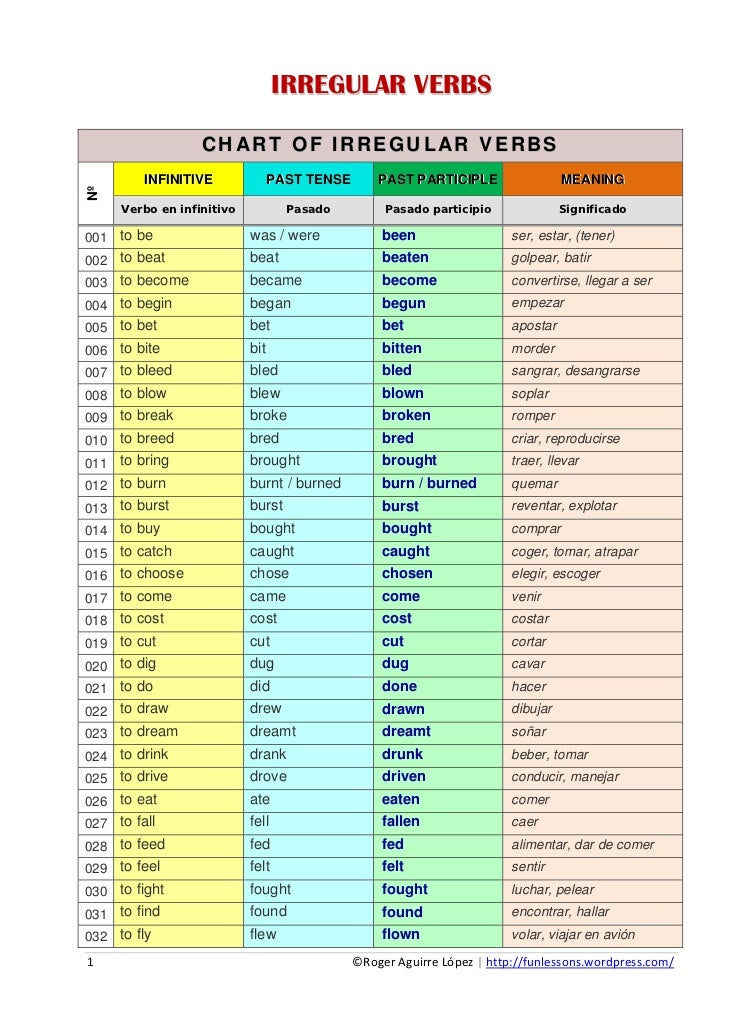 Verbs And Irregular Verbs