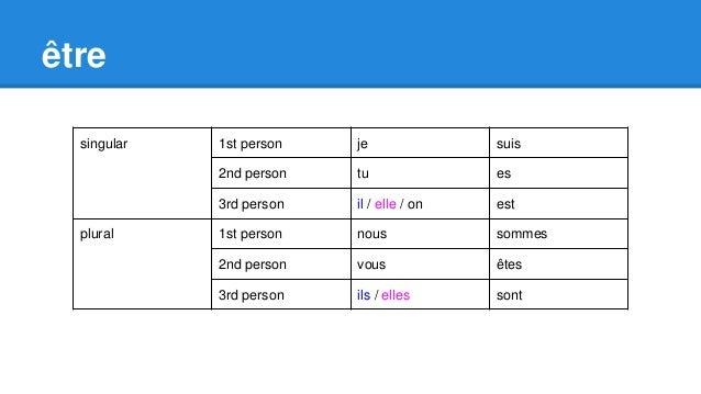 être singular 1st person je suis 2nd person tu es 3rd person il / elle / on est plural 1st person nous sommes 2nd person v...