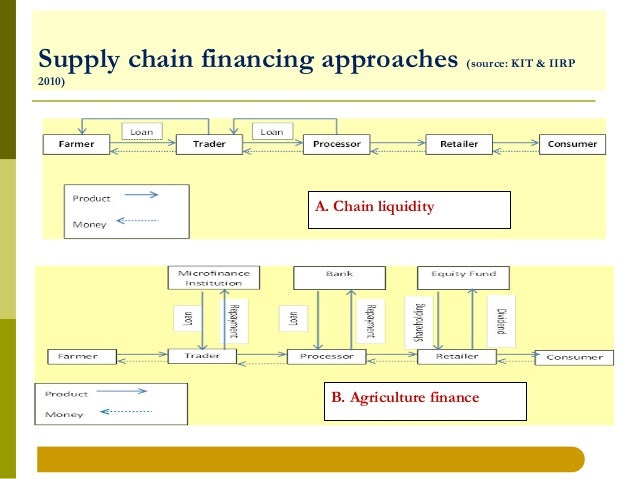 finance value One of the central functions of investors in a market economy is to direct capital to  its most productive use this concentration in value investing.