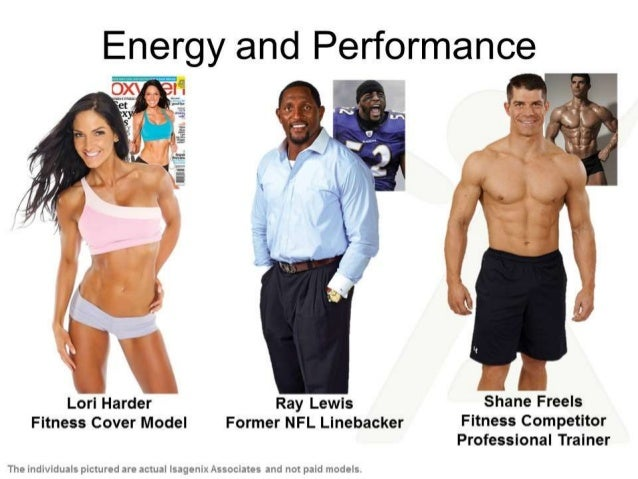 Image result for isagenix energy and performance