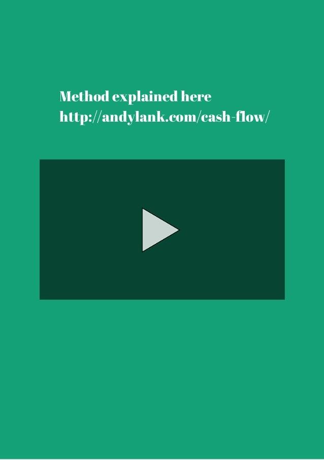 Live auto trading-konto und binare