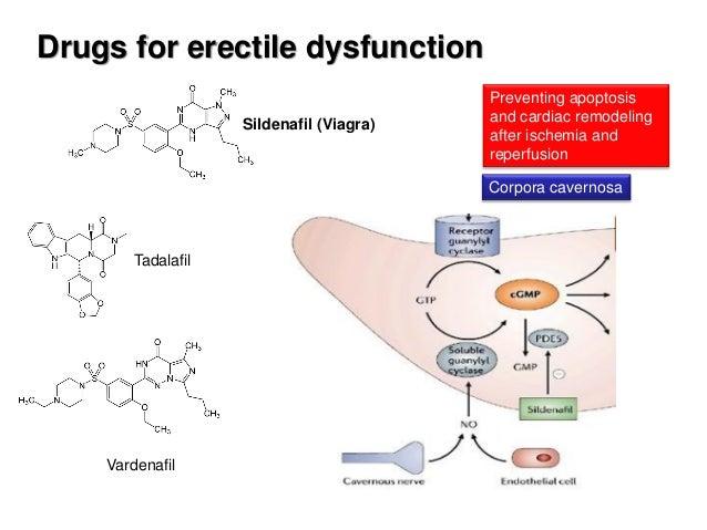 Viagra Retin-A Ed Erectile Dysfunction