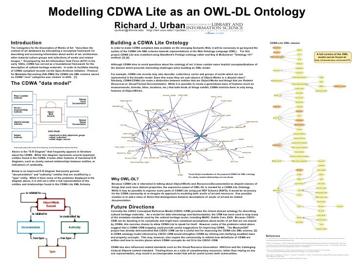 Modeling CDWA Lite as an OWL-DL Ontology