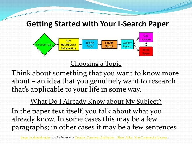 I search essay