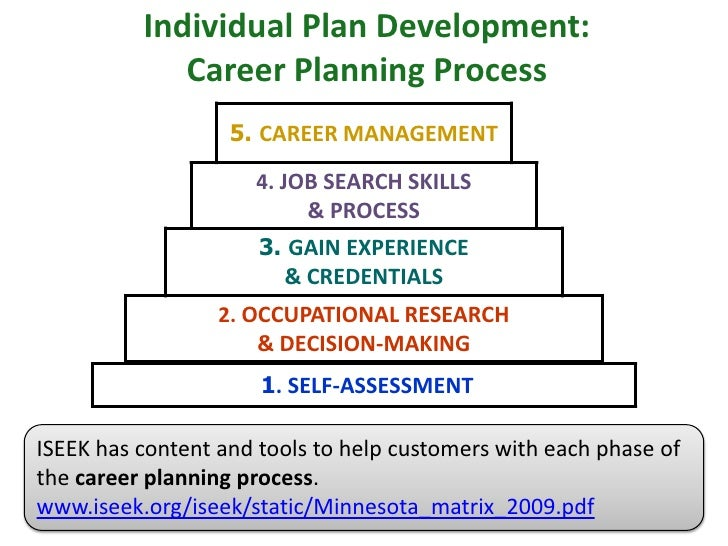 Using ISEEK to Support        Workforce Center Customers               May 28, 2010, 10-11am  This is the PowerPoint used ...