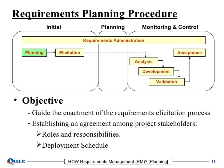 automated requirements analysis and timetable scheduling To the faculty of california polytechnic state university automated scheduling satisfy the scheduling requirements and reduce or.