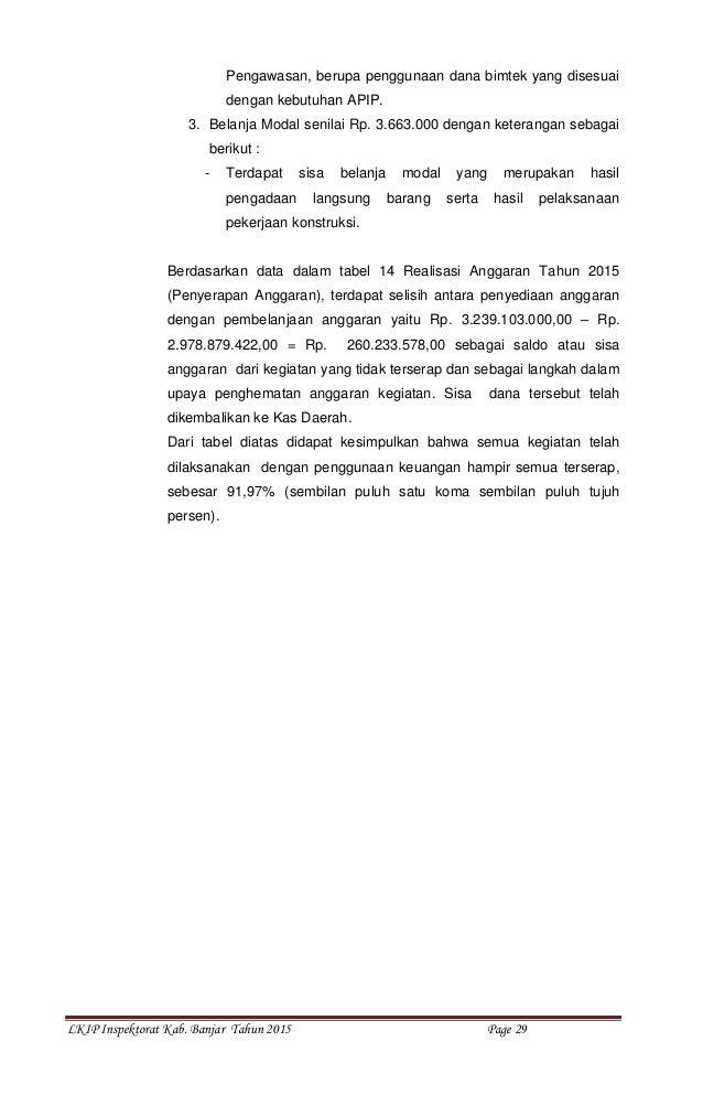 Contoh Surat Teguran Hasil Temuan Inspektorat