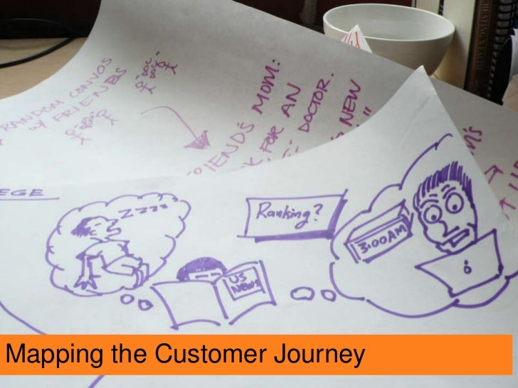 Mapping the Customer Journey<br />