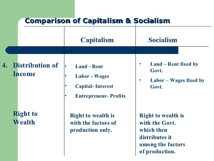 capitalism and socialism similarities