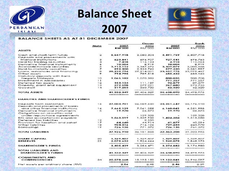 the structure of the balance sheet of islamic banks Bank balance sheet: how to create a bank's income statement and cash flow statement starting with its balance sheet  of banks, so we take our ending balance and .