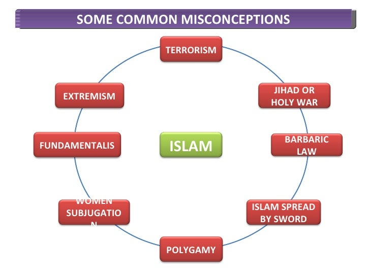 9 common misconceptions about Islam