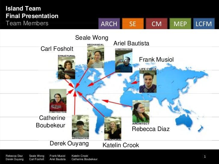 Island TeamFinal PresentationTeam Members                                                         ARCH     SE         CM  ...