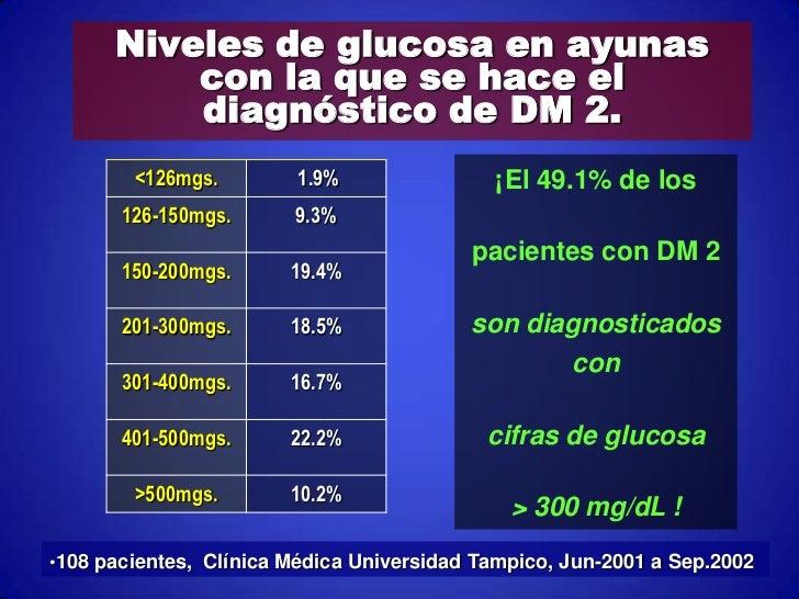 Lecciones de ADVANCE en el control de glucosa e hipertensión