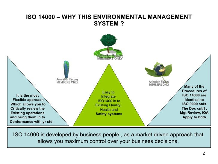 environmental quality management systems