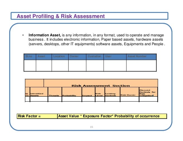 risk analysis of an it asset It risk management is the application of risk management methods to information technology in order to manage it risk, ie:  the business risk associated with the use, ownership, operation, involvement, influence and adoption of it within an enterprise or organization.