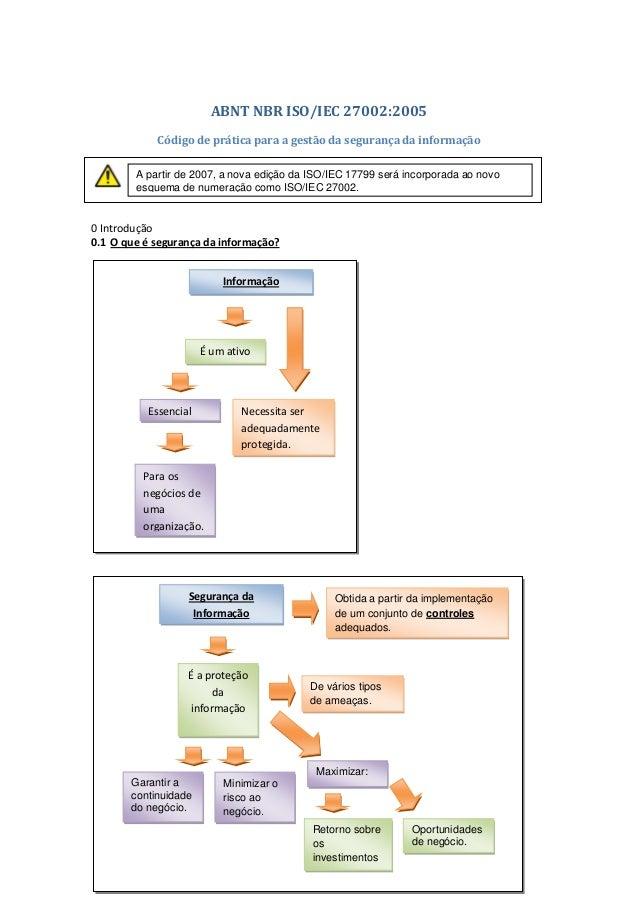 ABNT NBR ISO/IEC 27002:2005 Código de prática para a gestão da segurança da informação A partir de 2007, a nova edição da ...