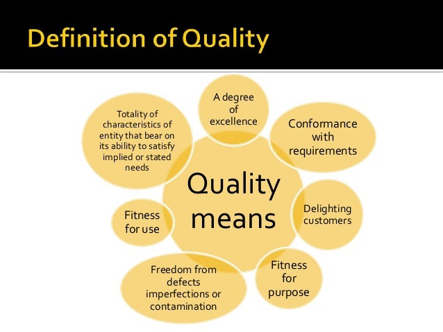 definition of quality and quality manag Quality and safety definition quality in healthcare means the best possible health outcomes given the available circumstances and resources, consistent with patient centred care 1.