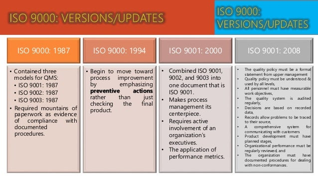 iso standards and tqm