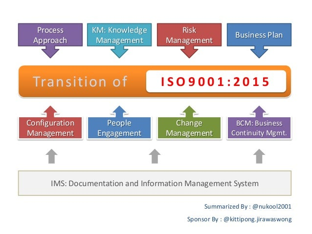 transition of iso90012015