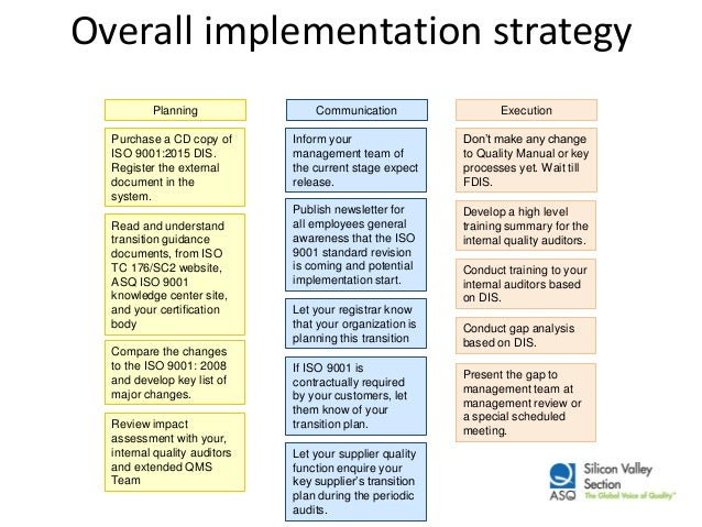 resource requirements for implementation of new strategy Business strategy - 1 1 the process of strategic planning 42 resource requirements to implement a new strategy at the implementation of the strategy, the resources allocation is vital.