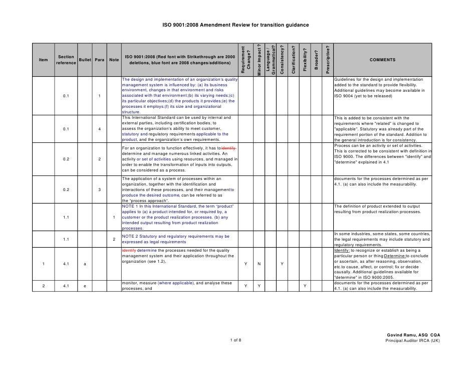 pdf internal audit manual airways