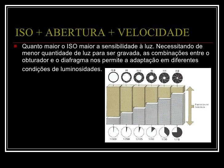 ISO + ABERTURA + VELOCIDADE <ul><li>Quanto maior o ISO maior a sensibilidade à luz. Necessitando de menor quantidade de lu...
