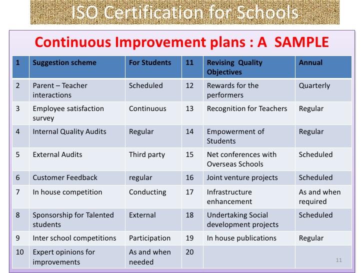 improvement action plan template | trattorialeondoro