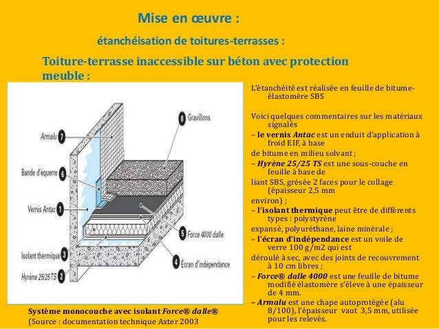 Isolation et etancheite - Plaque bitume isolation phonique ...