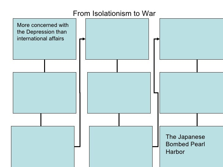 From Isolationism to War The Japanese Bombed Pearl Harbor More concerned with the Depression than international affairs
