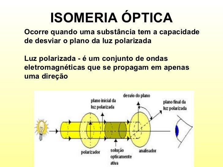 ISOMERIA ÓPTICA Ocorre quando uma substância tem a capacidade de desviar o plano da luz polarizada Luz polarizada - é um c...