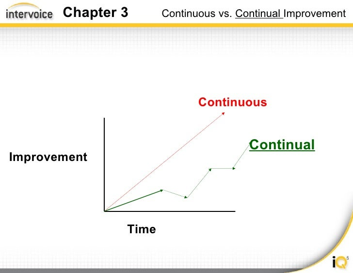 discuss the difference between breakthrough radical improvement and continuous incremental improveme Differences between bpr & continuous improvement factors bpr continuous improvement degree of change radical incremental, continuous goal dramatic improvement small, cumulative enhancement characteristics of change abrupt change gradual, constant change organizational impact high low relative risk high low implementation directive, top down.