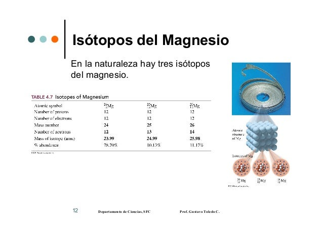 Isótopos y masa_atómica