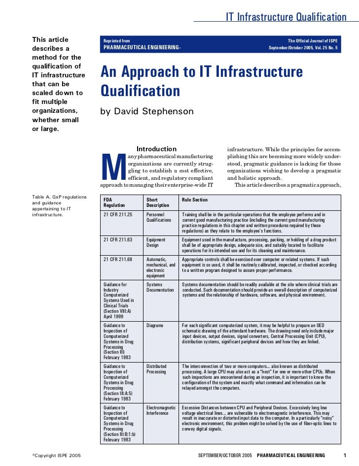 IT Infrastructure QualificationThis article                Reprinted from                                                 ...