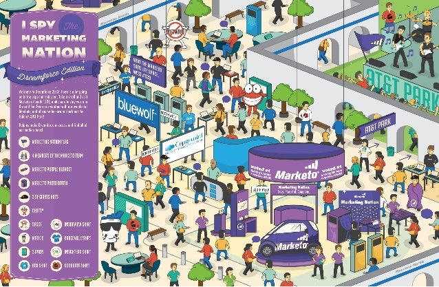 I Spy the Marketing Nation: Dreamforce Edition