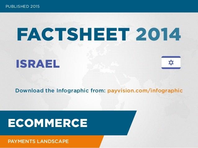 online shopping infographic cross border ecommerce israel. Black Bedroom Furniture Sets. Home Design Ideas
