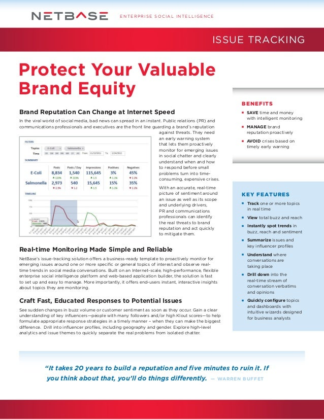 ENTERPRISE SOCIAL INTELLIGENCE  ISSUE TRACKING  Protect Your Valuable Brand Equity BENEFITS  Brand Reputation Can Change a...