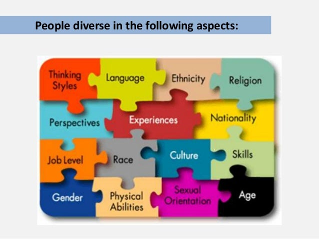 ehtic issues in different cultures Many questions and answers about cultural issues stereotypes, discrimination, differences among people  how do different cultures resolve their issues together.