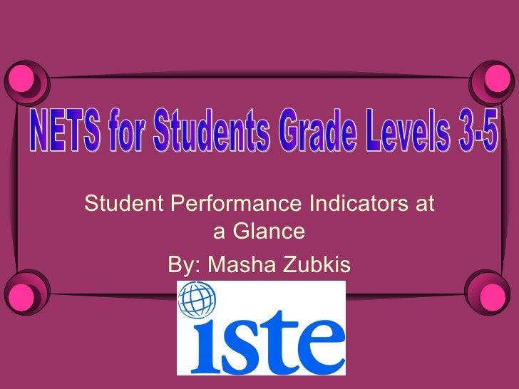 ISTE Powerpoint