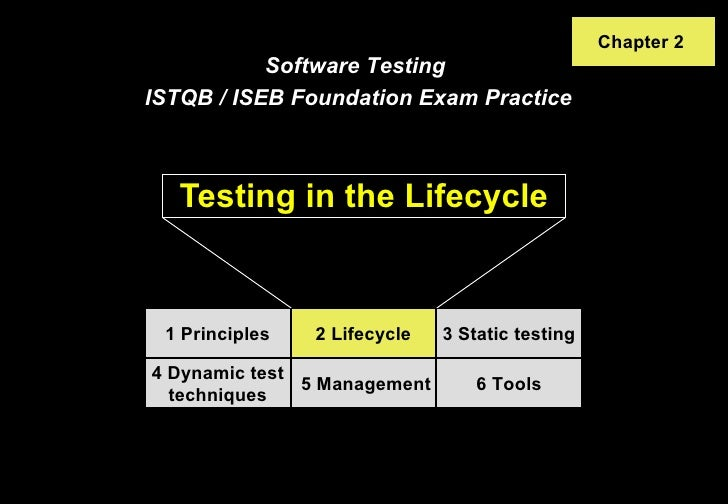 Testing in the Lifecycle 1 Principles 2 Lifecycle 4 Dynamic test techniques 3 Static testing 5 Management 6 Tools Software...